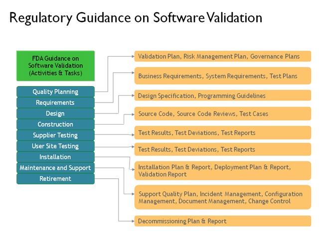Pharma Software Solutions